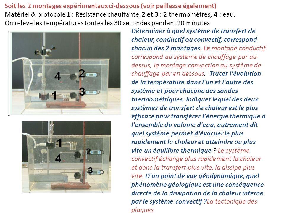 Déterminer à quel système de transfert de chaleur, conductif ou convectif, correspond chacun des 2 montages.