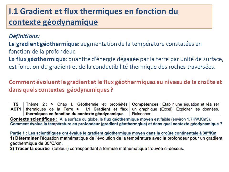 I.1 Gradient et flux thermiques en fonction du contexte géodynamique Définitions: Le gradient géothermique: augmentation de la température constatées en fonction de la profondeur.