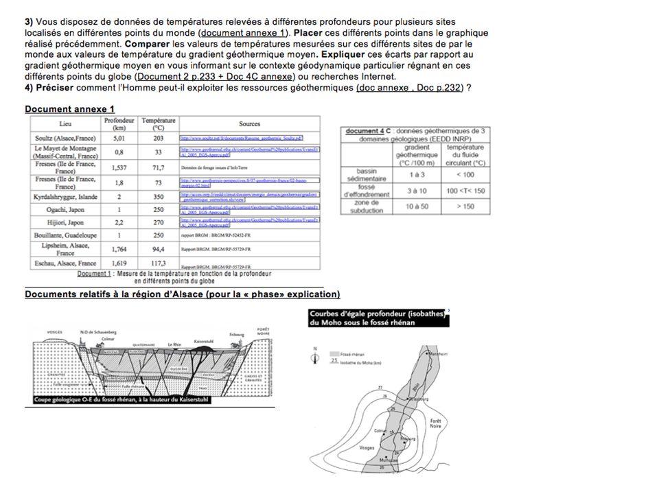 Eléments de correction question 3 > Placer vos points sue graphique >Explication des différentes valeurs en relation avec le contexte géothermique
