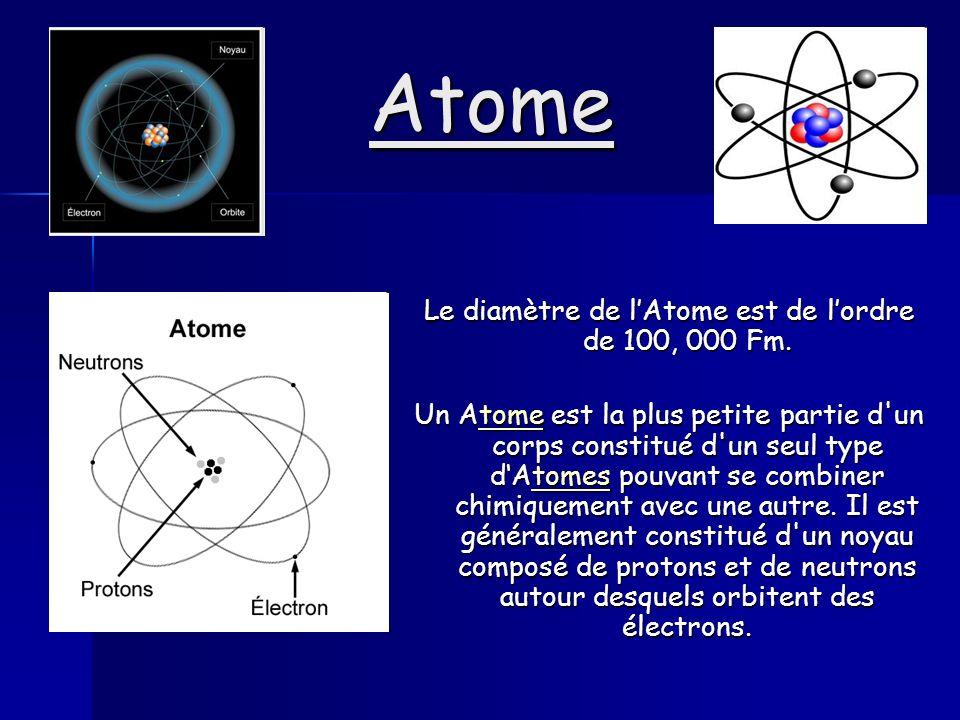 Atome Le diamètre de lAtome est de lordre de 100, 000 Fm. Un Atome est la plus petite partie d'un corps constitué d'un seul type dAtomes pouvant se co