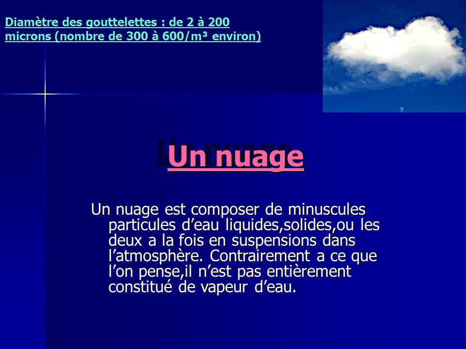 Un nuage Un nuage Un nuage est composer de minuscules particules deau liquides,solides,ou les deux a la fois en suspensions dans latmosphère. Contrair