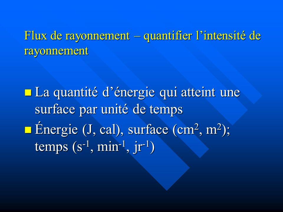 Flux de rayonnement – quantifier lintensité de rayonnement La quantité dénergie qui atteint une surface par unité de temps La quantité dénergie qui atteint une surface par unité de temps Énergie (J, cal), surface (cm 2, m 2 ); temps (s -1, min -1, jr -1 ) Énergie (J, cal), surface (cm 2, m 2 ); temps (s -1, min -1, jr -1 )