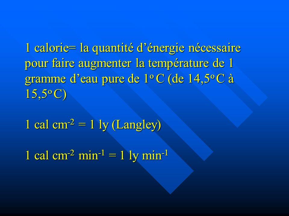 1 calorie= la quantité dénergie nécessaire pour faire augmenter la température de 1 gramme deau pure de 1 o C (de 14,5 o C à 15,5 o C) 1 cal cm -2 = 1 ly (Langley) 1 cal cm -2 min -1 = 1 ly min -1