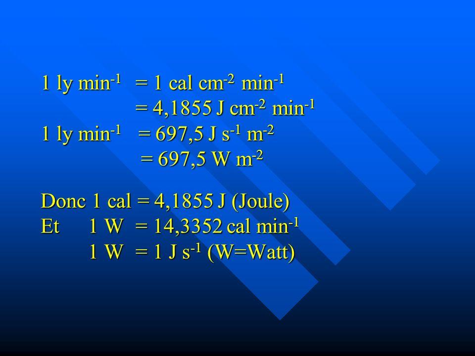 1 ly min -1 = 1 cal cm -2 min -1 = 4,1855 J cm -2 min -1 1 ly min -1 = 697,5 J s -1 m -2 = 697,5 W m -2 Donc 1 cal = 4,1855 J (Joule) Et 1 W = 14,3352 cal min -1 1 W = 1 J s -1 (W=Watt)