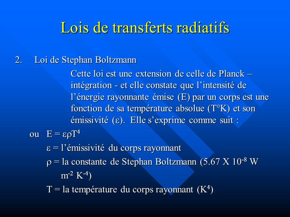 Lois de transferts radiatifs 2.Loi de Stephan Boltzmann Cette loi est une extension de celle de Planck – intégration - et elle constate que lintensité de lénergie rayonnante émise (E) par un corps est une fonction de sa température absolue (T K) et son émissivité ( ).