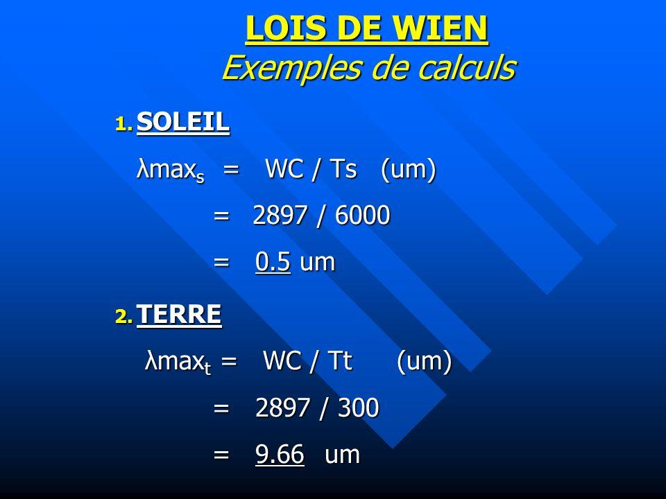 LOIS DE WIEN Exemples de calculs 1.SOLEIL λmax s = WC / Ts(um) = 2897 / 6000 = 0.5 um 2.
