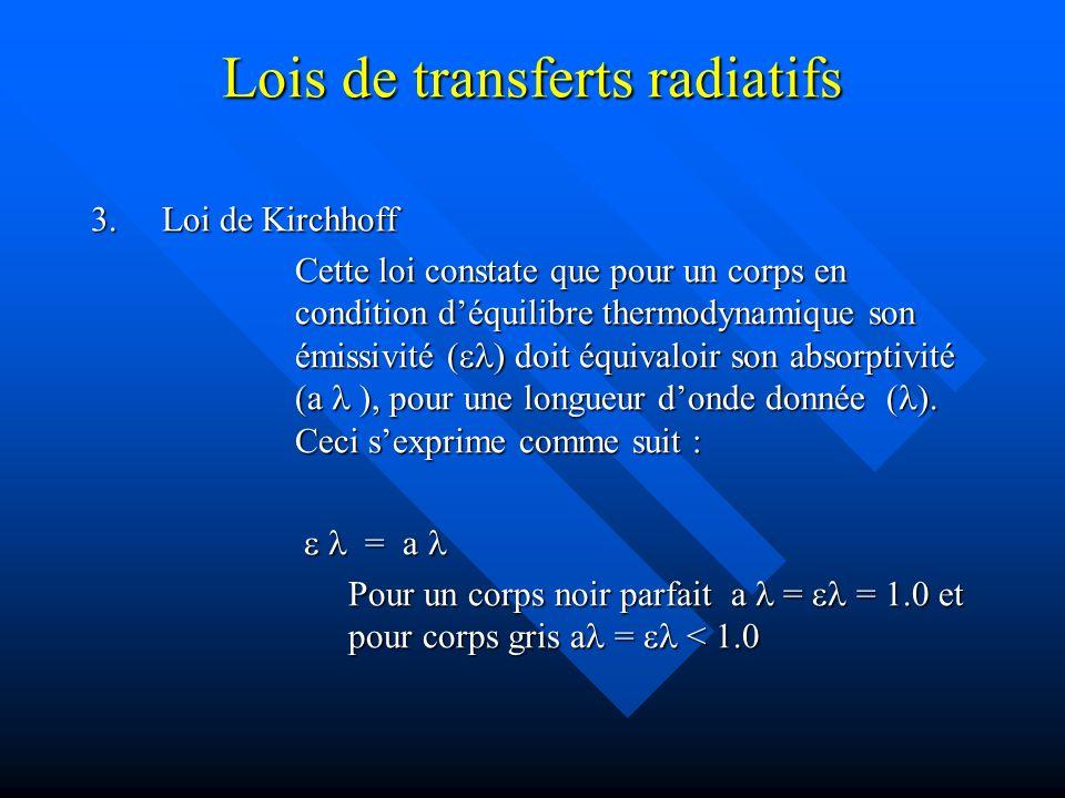 Lois de transferts radiatifs 3.Loi de Kirchhoff Cette loi constate que pour un corps en condition déquilibre thermodynamique son émissivité ( ) doit équivaloir son absorptivité (a ), pour une longueur donde donnée ( ).