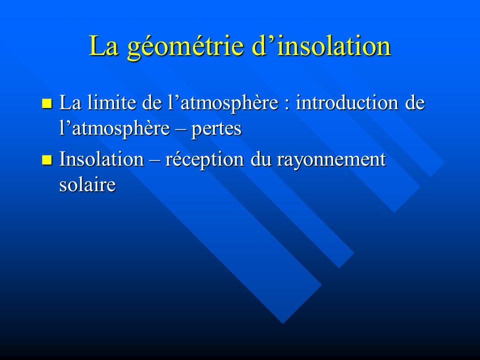 La géométrie dinsolation La limite de latmosphère : introduction de latmosphère – pertes La limite de latmosphère : introduction de latmosphère – pertes Insolation – réception du rayonnement solaire Insolation – réception du rayonnement solaire