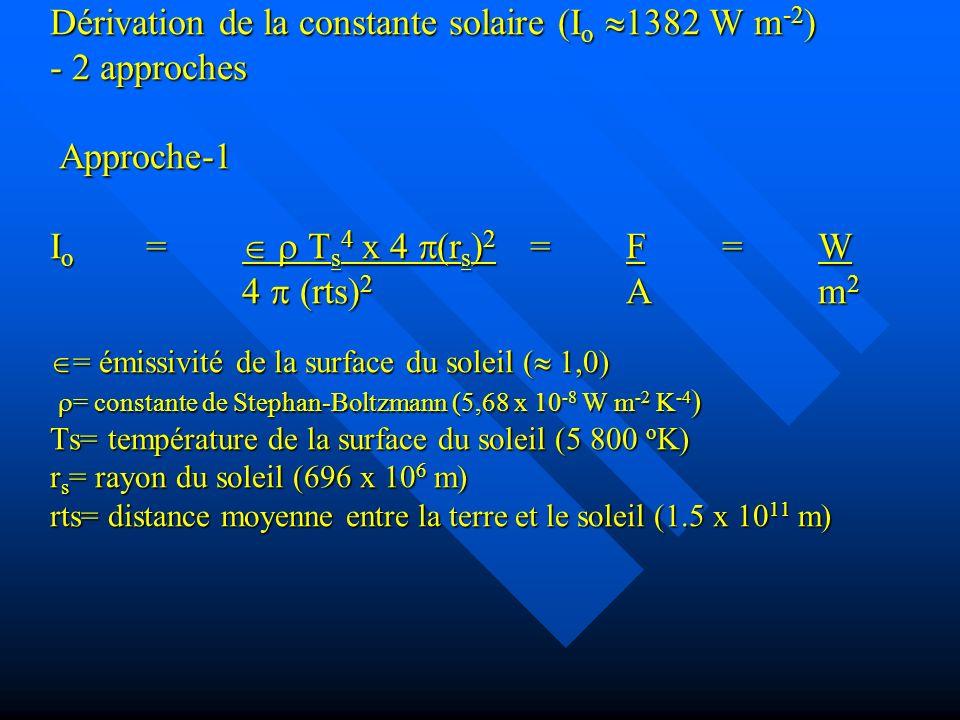 Dérivation de la constante solaire (I o 1382 W m -2 ) - 2 approches Approche-1 I o = T s 4 x 4 (r s ) 2 = F = W 4 (rts) 2 Am 2 = émissivité de la surface du soleil ( 1,0) = constante de Stephan-Boltzmann (5,68 x 10 -8 W m -2 K -4 ) Ts= température de la surface du soleil (5 800 o K) r s = rayon du soleil (696 x 10 6 m) rts= distance moyenne entre la terre et le soleil (1.5 x 10 11 m)