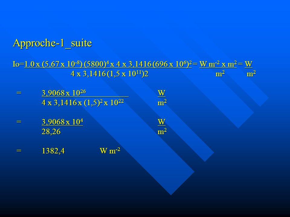 Approche-1_suite Io=1.0 x (5,67 x 10 -8 ) (5800) 4 x 4 x 3,1416 (696 x 10 6 ) 2 = W m -2 x m 2 = W 4 x 3,1416 (1,5 x 10 11 )2m 2 m 2 = 3,9068 x 10 26 W 4 x 3,1416 x (1,5) 2 x 10 22 m 2 =3,9068 x 10 4 W 28,26m 2 =1382,4W m -2
