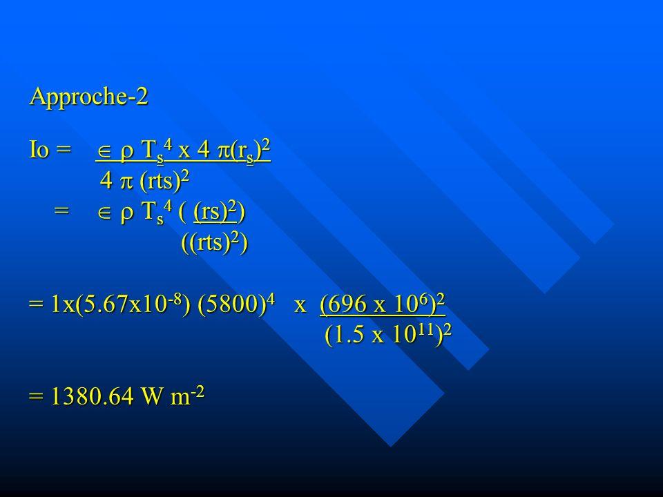 Approche-2 Io = T s 4 x 4 (r s ) 2 4 (rts) 2 = T s 4 ( (rs) 2 ) ((rts) 2 ) = 1x(5.67x10 -8 ) (5800) 4 x (696 x 10 6 ) 2 (1.5 x 10 11 ) 2 = 1380.64 W m -2