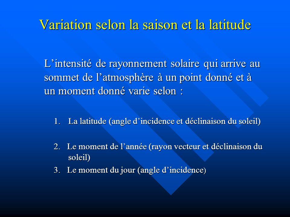 Variation selon la saison et la latitude Lintensité de rayonnement solaire qui arrive au sommet de latmosphère à un point donné et à un moment donné varie selon : 1.La latitude (angle dincidence et déclinaison du soleil) 2.