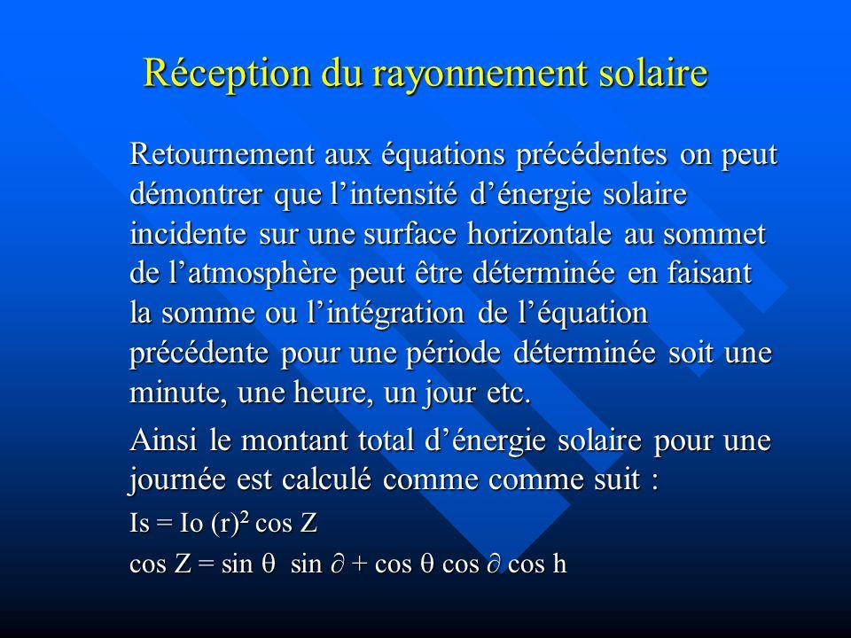 Réception du rayonnement solaire Retournement aux équations précédentes on peut démontrer que lintensité dénergie solaire incidente sur une surface horizontale au sommet de latmosphère peut être déterminée en faisant la somme ou lintégration de léquation précédente pour une période déterminée soit une minute, une heure, un jour etc.