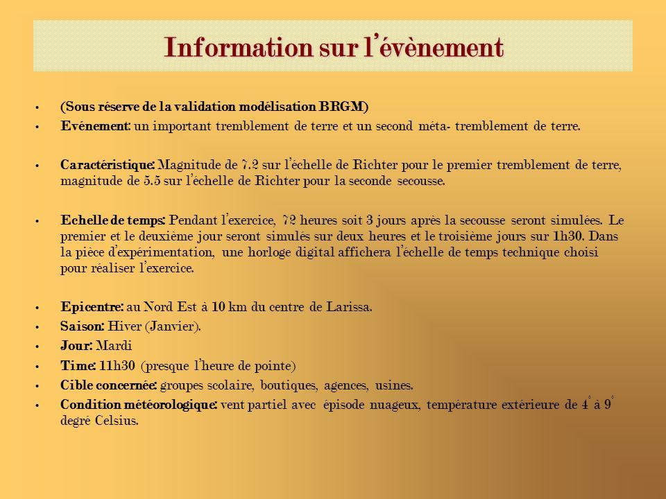 Information sur lévènement (Sous réserve de la validation modélisation BRGM) Evénement: un important tremblement de terre et un second méta- trembleme