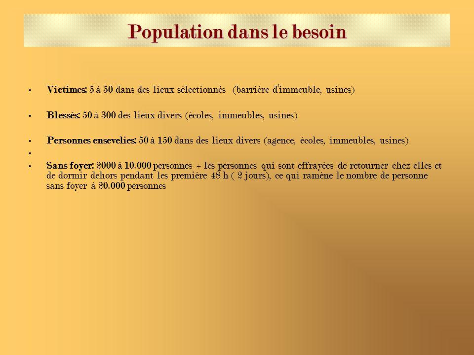 Population dans le besoin Victimes: 5 à 50 dans des lieux sélectionnés (barrière dimmeuble, usines) Blessés: 50 à 300 des lieux divers (écoles, immeub