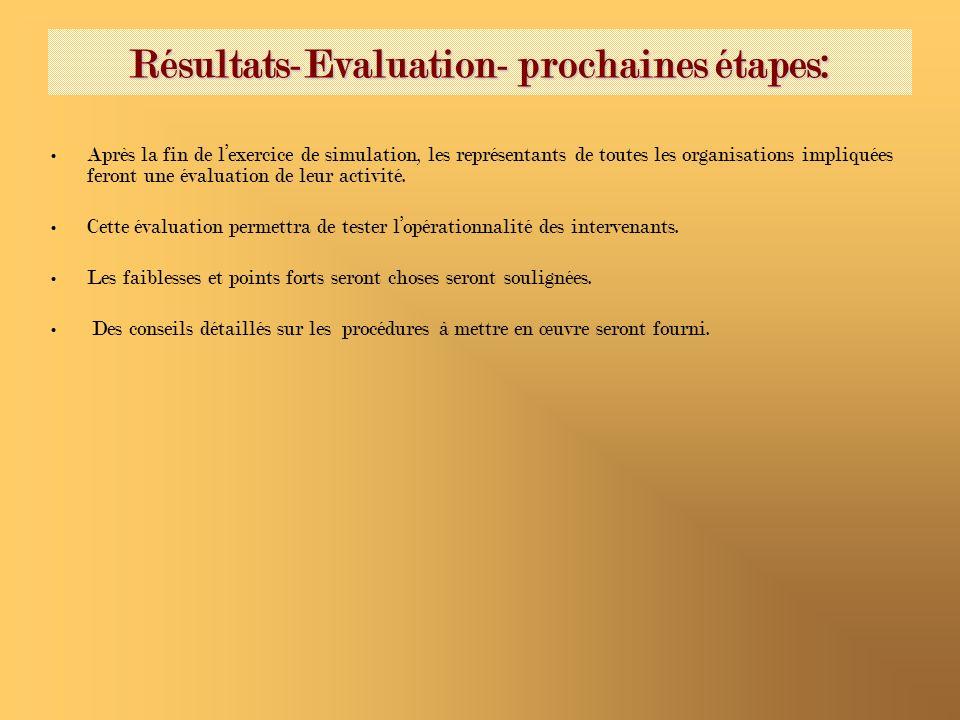 Résultats-Evaluation- prochaines étapes: Après la fin de lexercice de simulation, les représentants de toutes les organisations impliquées feront une évaluation de leur activité.