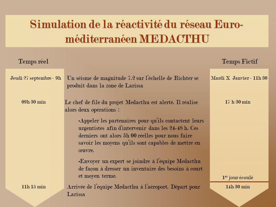 Simulation de la réactivité du réseau Euro- méditerranéen MEDACTHU Temps réelTemps Fictif Jeudi 27 septembre - 9hMardi X Janvier - 11h 30 Un séisme de magnitude 7.2 sur léchelle de Richter se produit dans la zone de Larissa 09h 30 min17 h 30 min Le chef de file du projet Medacthu est alerté.