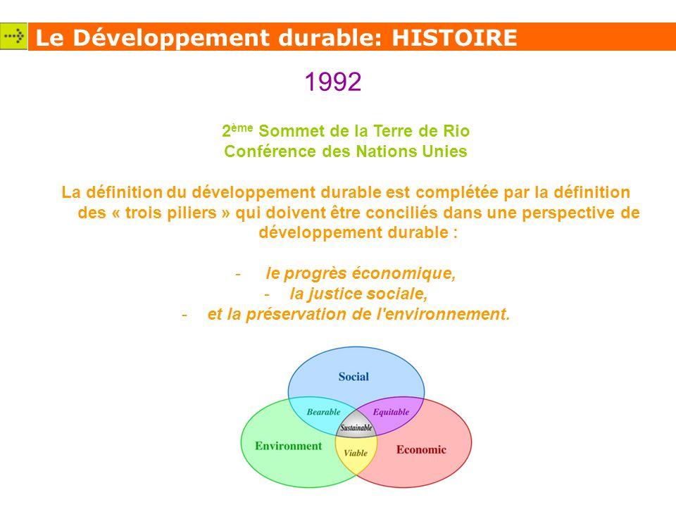 Le Développement durable: HISTOIRE 1992 2 ème Sommet de la Terre de Rio Conférence des Nations Unies La définition du développement durable est complétée par la définition des « trois piliers » qui doivent être conciliés dans une perspective de développement durable : - le progrès économique, -la justice sociale, -et la préservation de l environnement.