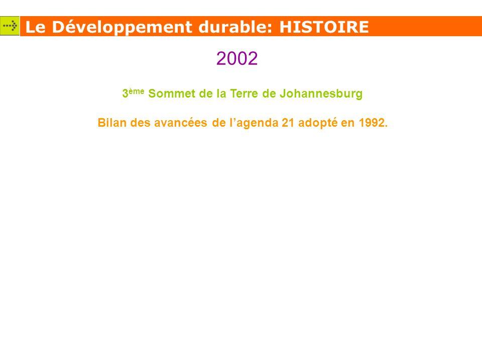 Le Développement durable: HISTOIRE 2002 3 ème Sommet de la Terre de Johannesburg Bilan des avancées de lagenda 21 adopté en 1992.