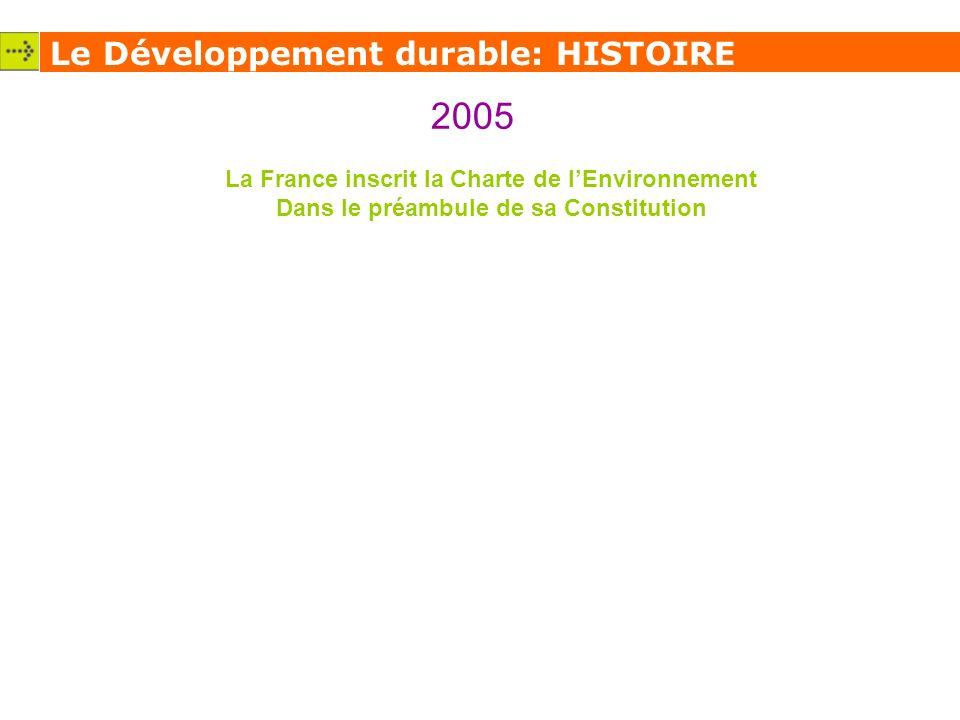 Le Développement durable: HISTOIRE 2005 La France inscrit la Charte de lEnvironnement Dans le préambule de sa Constitution