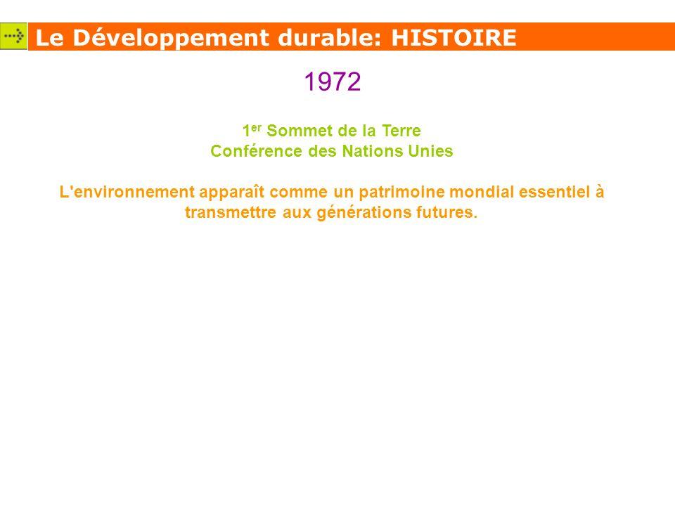 Le Développement durable: HISTOIRE 1980 L Union Internationale pour la Conservation de la Nature publie le rapport « La stratégie mondiale pour la conservation » Elle constate que les problèmes de l environnement ne peuvent être résolus que par un effort à long terme et par la conciliation active des objectifs de l environnement et du développement.