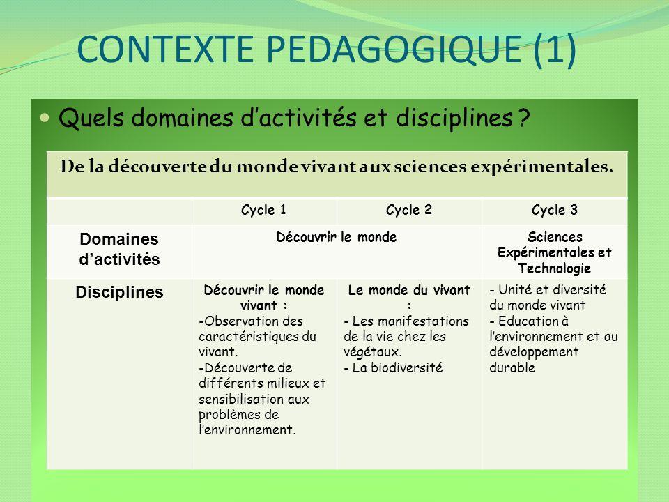 CONTEXTE PEDAGOGIQUE (1) Quels domaines dactivités et disciplines ? De la découverte du monde vivant aux sciences expérimentales. Cycle 1Cycle 2Cycle