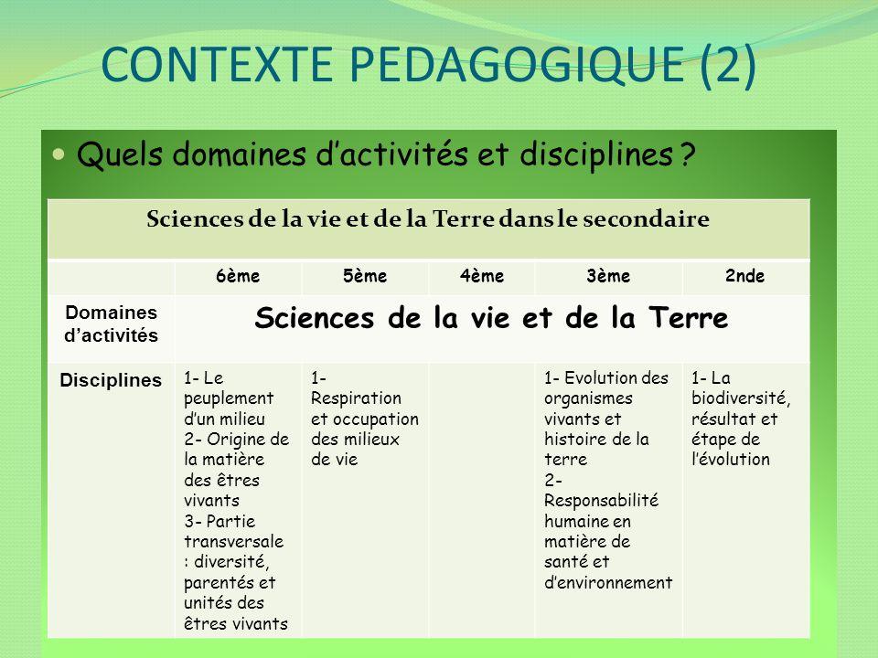 CONTEXTE PEDAGOGIQUE (2) Quels domaines dactivités et disciplines ? Sciences de la vie et de la Terre dans le secondaire 6ème5ème4ème3ème2nde Domaines