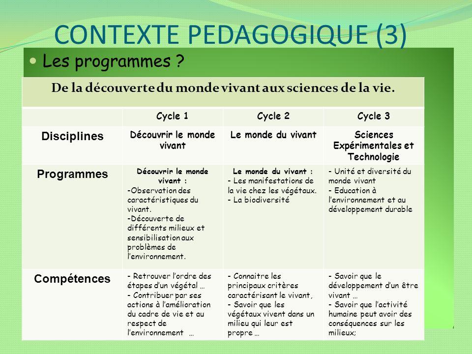 Les programmes ? CONTEXTE PEDAGOGIQUE (3) De la découverte du monde vivant aux sciences de la vie. Cycle 1Cycle 2Cycle 3 Disciplines Découvrir le mond