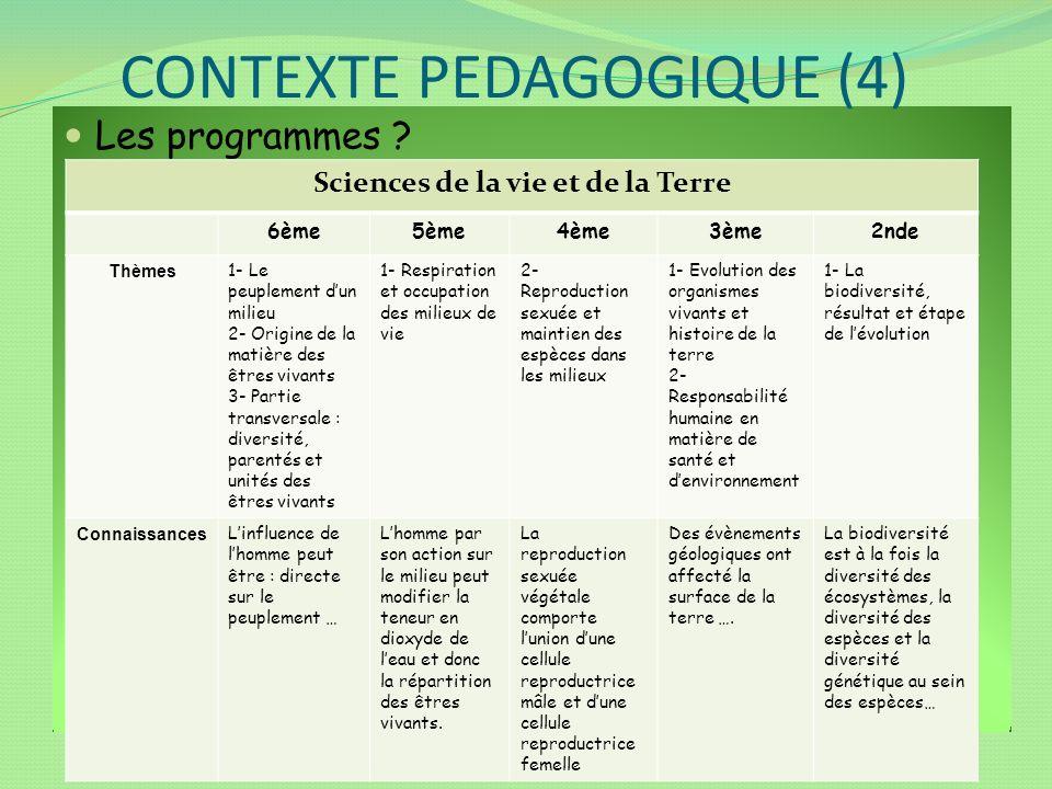 Les programmes ? CONTEXTE PEDAGOGIQUE (4) Sciences de la vie et de la Terre 6ème5ème4ème3ème2nde Thèmes 1- Le peuplement dun milieu 2- Origine de la m