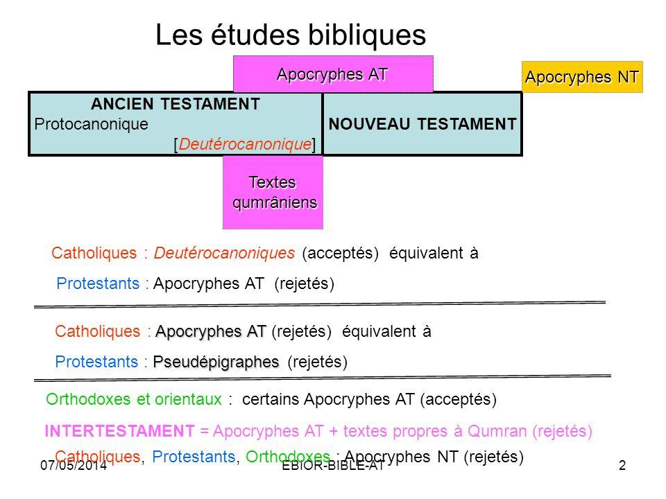 07/05/2014EBIOR-BIBLE-AT3 La BIBLE : une bibliothèque divine unifiée Ancien Testament Attente et désir dun prophète, dun prêtre et dun roi Ancien Testament I.