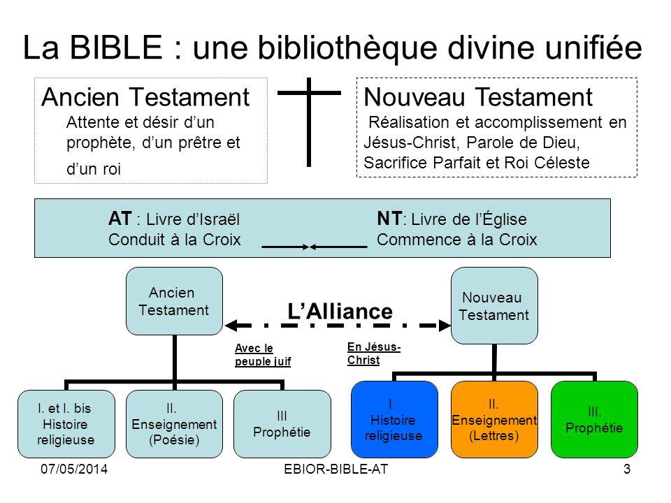 07/05/2014EBIOR-BIBLE-AT3 La BIBLE : une bibliothèque divine unifiée Ancien Testament Attente et désir dun prophète, dun prêtre et dun roi Ancien Test