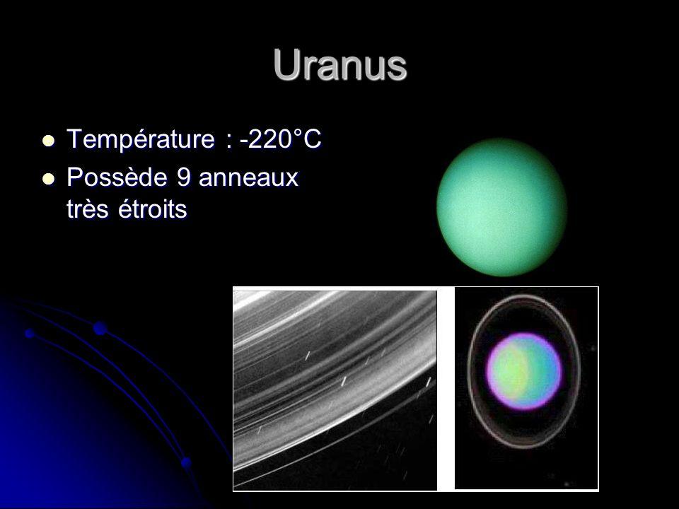 Uranus Température : -220°C Température : -220°C Possède 9 anneaux très étroits Possède 9 anneaux très étroits