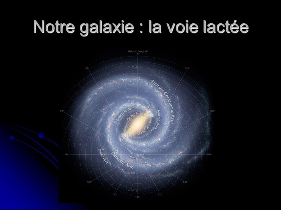 Notre système solaire Me Voici Tout Mouillé, J ai Suivi Un Nuage