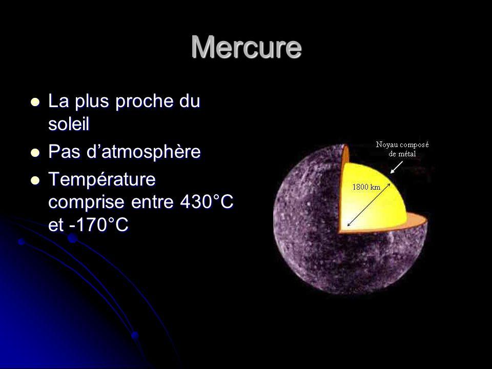 Vénus Atmosphère dense Atmosphère dense Température de 460°C Température de 460°C Possède la rotation la plus lente du système solaire Possède la rotation la plus lente du système solaire Surface sans latmosphère est orange Surface sans latmosphère est orange