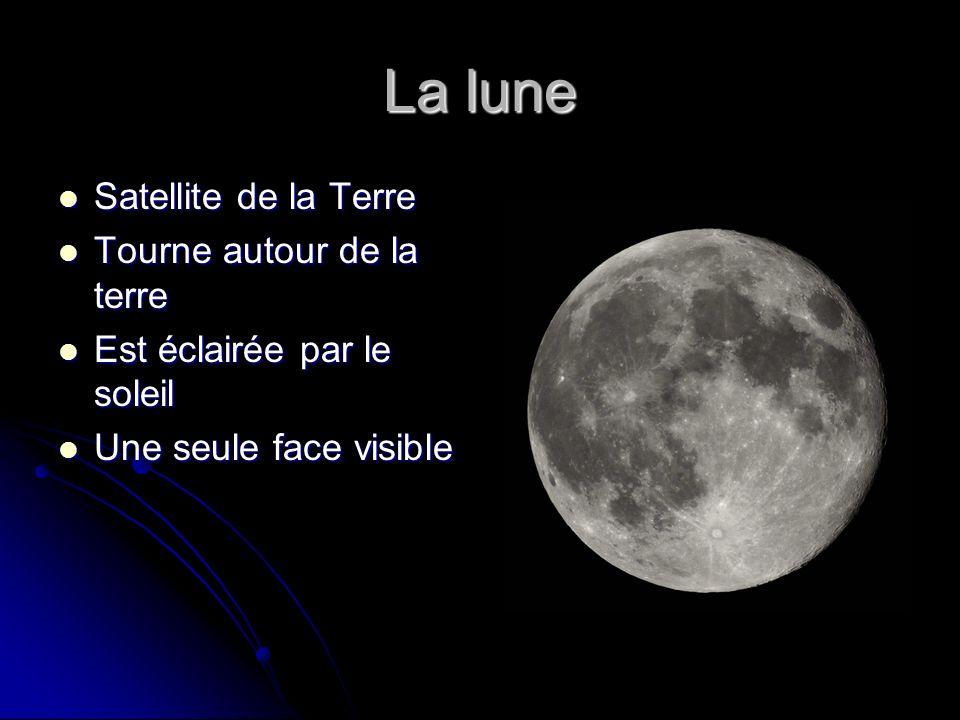 La lune Satellite de la Terre Satellite de la Terre Tourne autour de la terre Tourne autour de la terre Est éclairée par le soleil Est éclairée par le