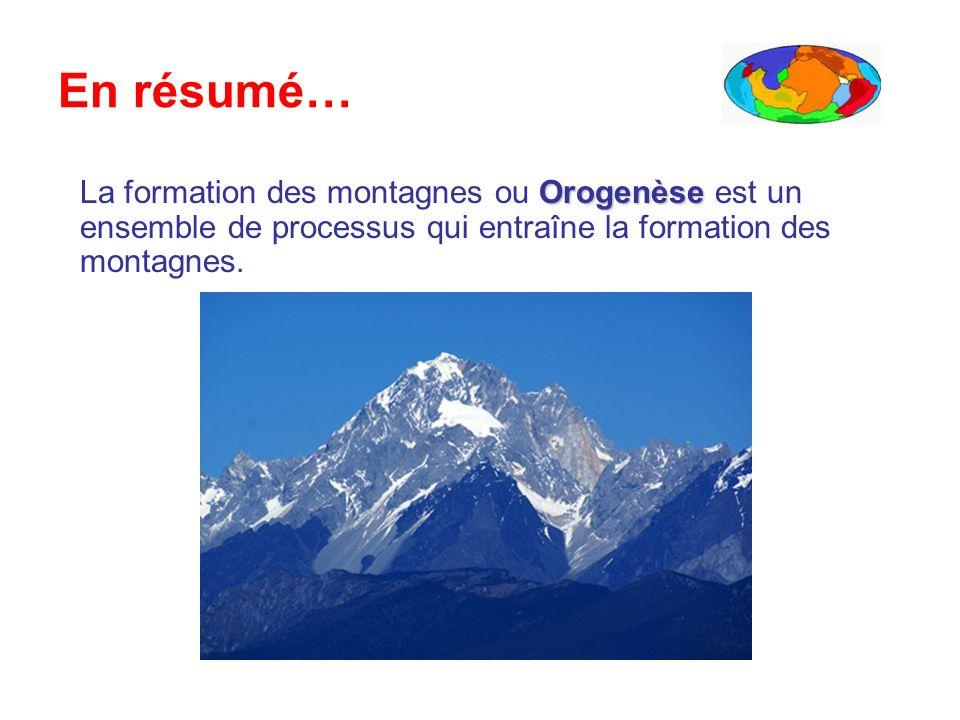 En résumé… Orogenèse La formation des montagnes ou Orogenèse est un ensemble de processus qui entraîne la formation des montagnes.