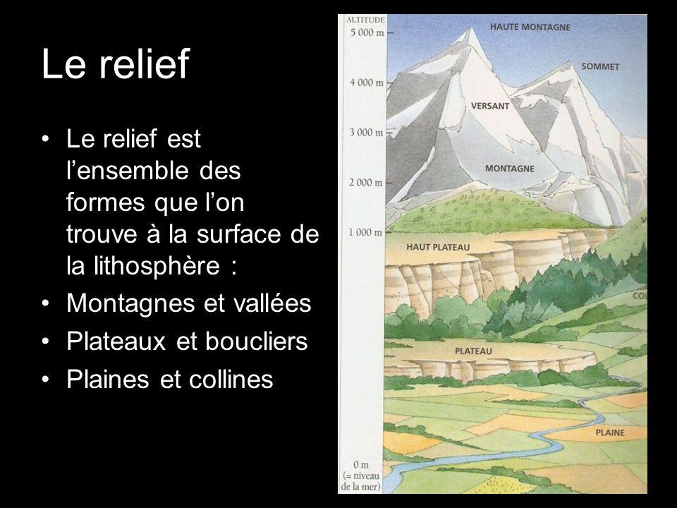 Le relief Le relief est lensemble des formes que lon trouve à la surface de la lithosphère : Montagnes et vallées Plateaux et boucliers Plaines et col