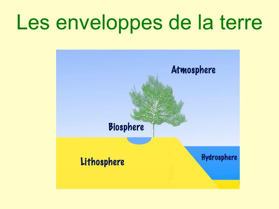 La Lithosphère Cest lenveloppe solide de la terre.