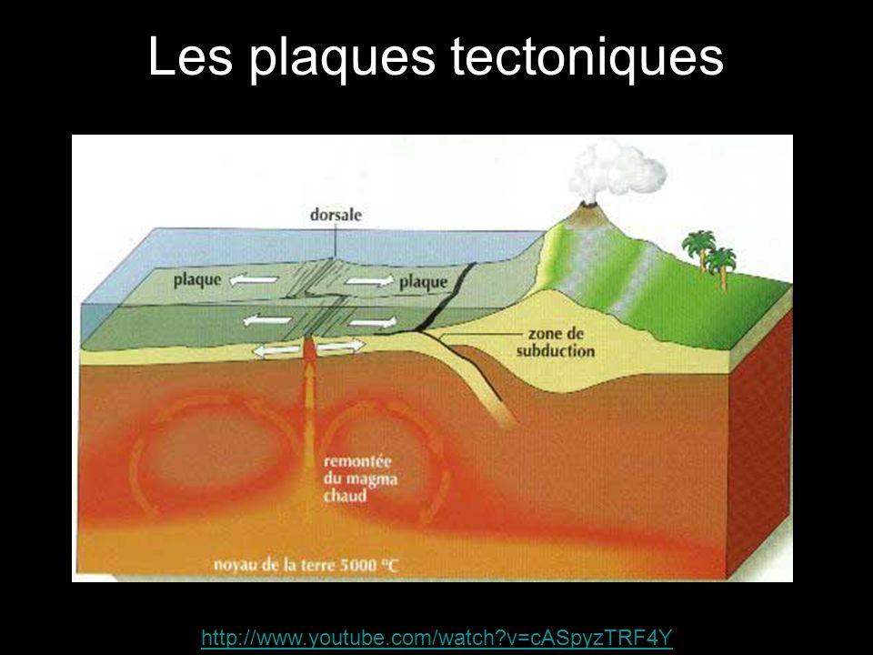 En résumé… La lithosphère est découpée en plus dune douzaine de plaques tectoniques qui flotte sur la partie partiellement fondue du manteau de la terre.