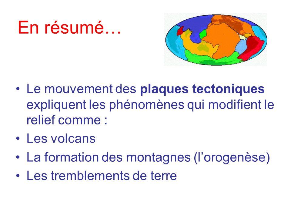 Le mouvement des plaques tectoniques expliquent les phénomènes qui modifient le relief comme : Les volcans La formation des montagnes (lorogenèse) Les