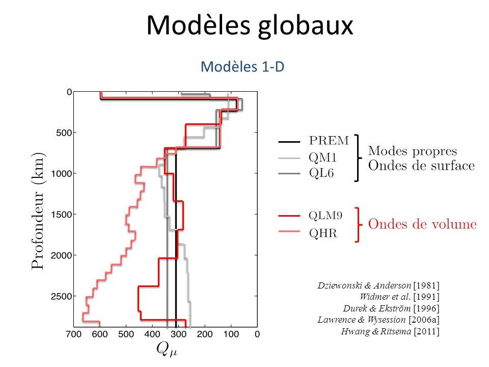 Modèles globaux Modèles 1-D Dziewonski & Anderson [1981] Widmer et al.