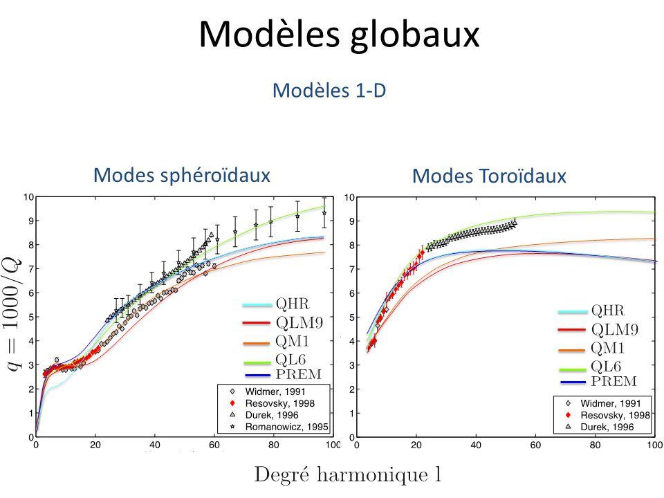 Modes sphéroïdaux Modes Toroïdaux Modèles globaux Modèles 1-D