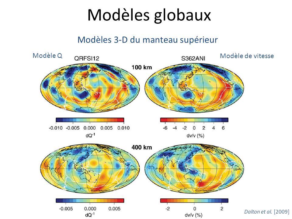 Modèles globaux Dalton et al. [2009] Modèle Q Modèle de vitesse Modèles 3-D du manteau supérieur
