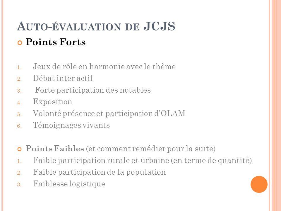 A UTO - ÉVALUATION DE JCJS Points Forts 1. Jeux de rôle en harmonie avec le thème 2. Débat inter actif 3. Forte participation des notables 4. Expositi