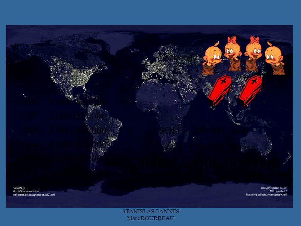 STANISLAS CANNES Marc BOURREAU 1 500 1300 Asie du Sud Est 500 700 Nord Est américain 140 Sud Est brésilien 100 Golfe de Guinée 170 EN MILLIONS DHABITANTS