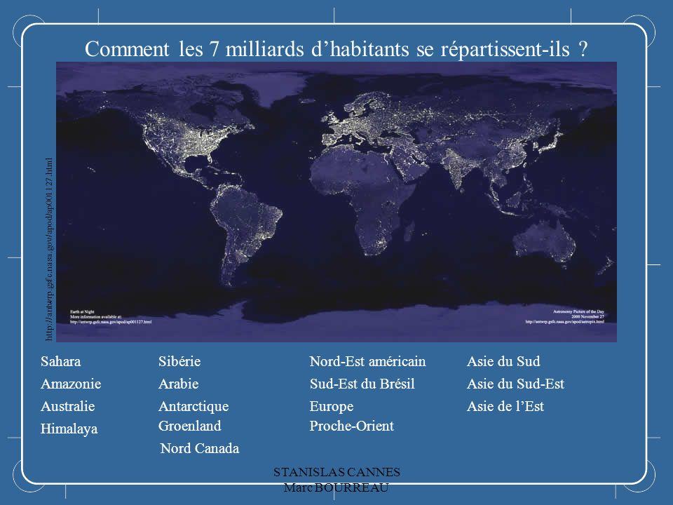 Le monde la nuit Comment les 7 milliards dhabitants se répartissent-ils ? Sahara Amazonie Australie Himalaya Sibérie Arabie Antarctique Groenland Nord
