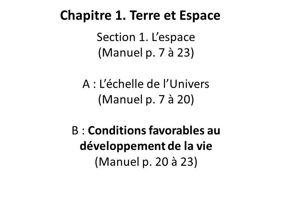 Chapitre 1. Terre et Espace Section 1. Lespace (Manuel p. 7 à 23) A : Léchelle de lUnivers (Manuel p. 7 à 20) B : Conditions favorables au développeme