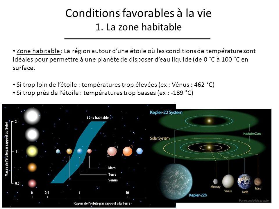 Conditions favorables à la vie 1. La zone habitable Zone habitable : La région autour dune étoile où les conditions de température sont idéales pour p