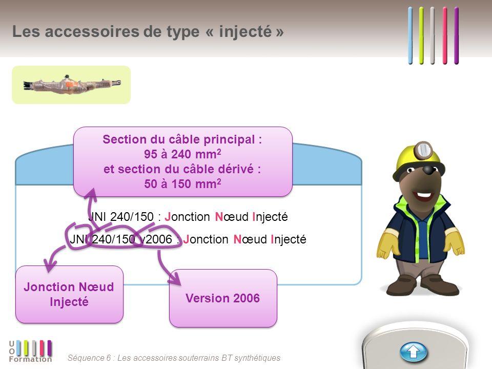 Séquence 6 : Les accessoires souterrains BT synthétiques Les accessoires de type « injecté » JNI 240/150 : Jonction Nœud Injecté JNI 240/150 v2006 : J