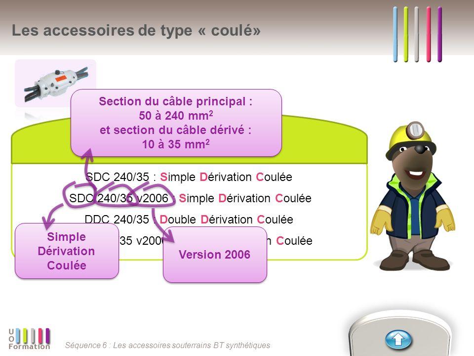 Séquence 6 : Les accessoires souterrains BT synthétiques Les accessoires de type « coulé» SDC 240/35 : Simple Dérivation Coulée SDC 240/35 v2006 : Sim